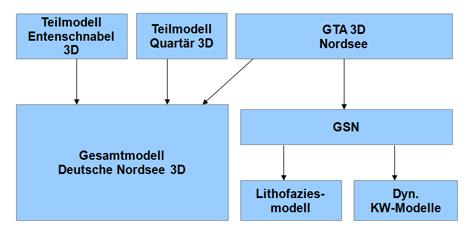 Modelluebersicht_test.jpg